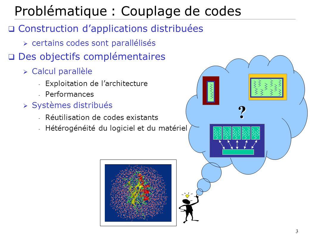 3 Problématique : Couplage de codes Construction dapplications distribuées certains codes sont parallélisés Des objectifs complémentaires Calcul paral