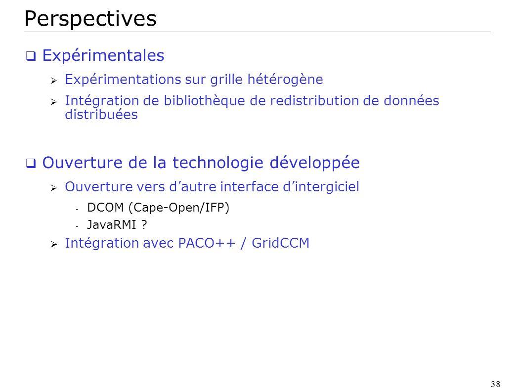 38 Perspectives Expérimentales Expérimentations sur grille hétérogène Intégration de bibliothèque de redistribution de données distribuées Ouverture d