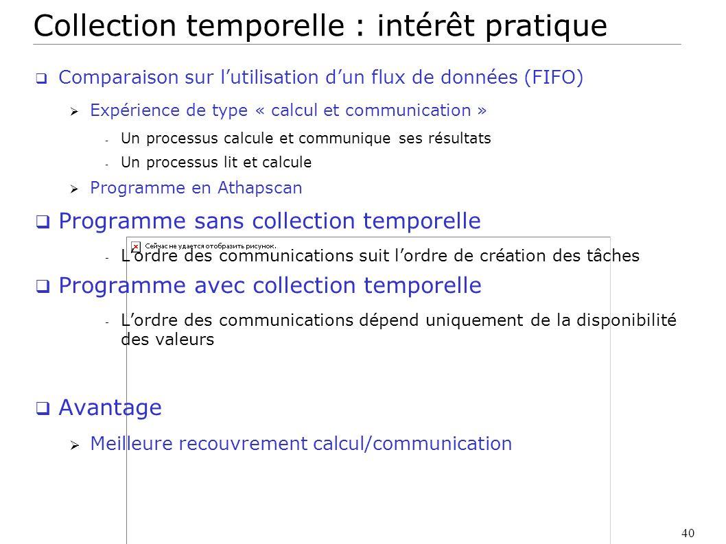 40 Collection temporelle : intérêt pratique Comparaison sur lutilisation dun flux de données (FIFO) Expérience de type « calcul et communication » - U