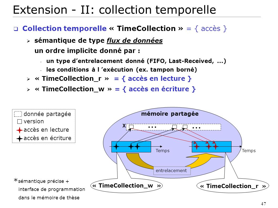 47 Extension - II: collection temporelle Collection temporelle « TimeCollection » = { accès } sémantique de type flux de données un ordre implicite do