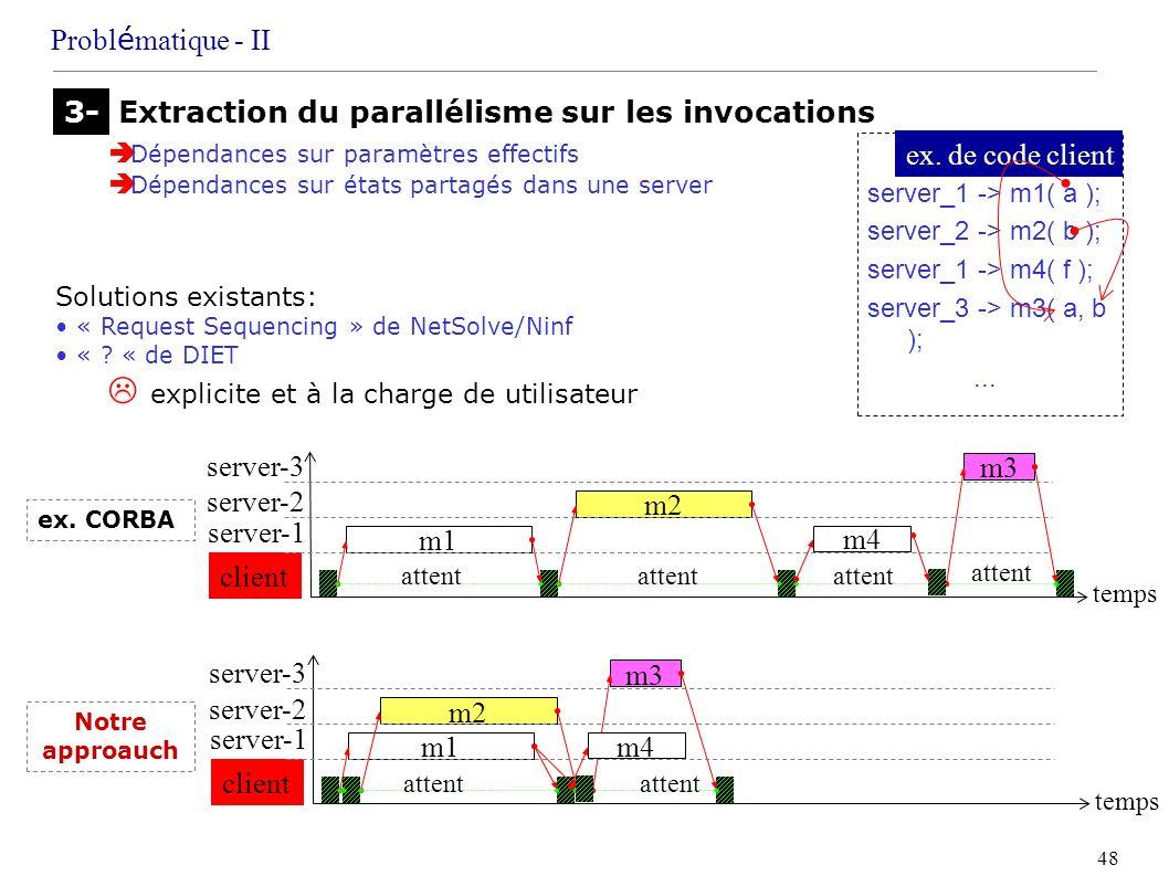 48 Probl é matique - II Extraction du parallélisme sur les invocations Dépendances sur paramètres effectifs Dépendances sur états partagés dans une se