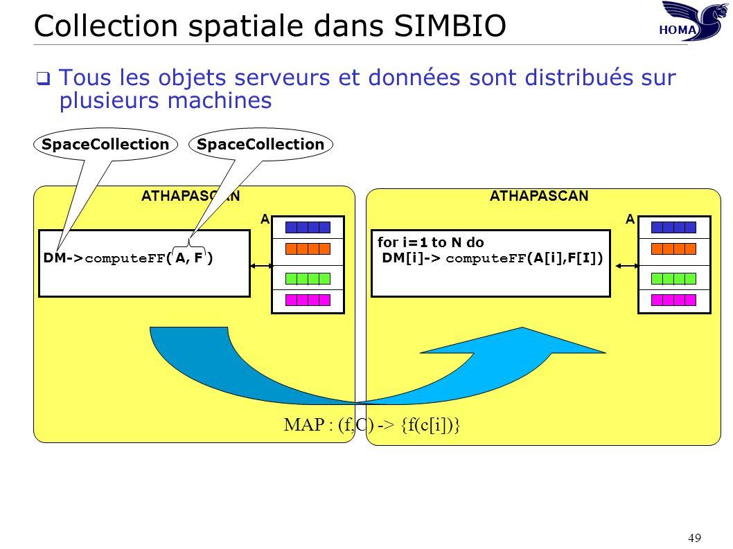 49 Collection spatiale dans SIMBIO Tous les objets serveurs et données sont distribués sur plusieurs machines ATHAPASCAN DM-> computeFF ( A, F ) A Spa