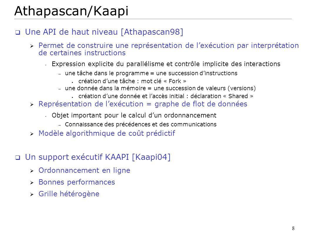 8 Athapascan/Kaapi Une API de haut niveau [Athapascan98] Permet de construire une représentation de lexécution par interprétation de certaines instruc