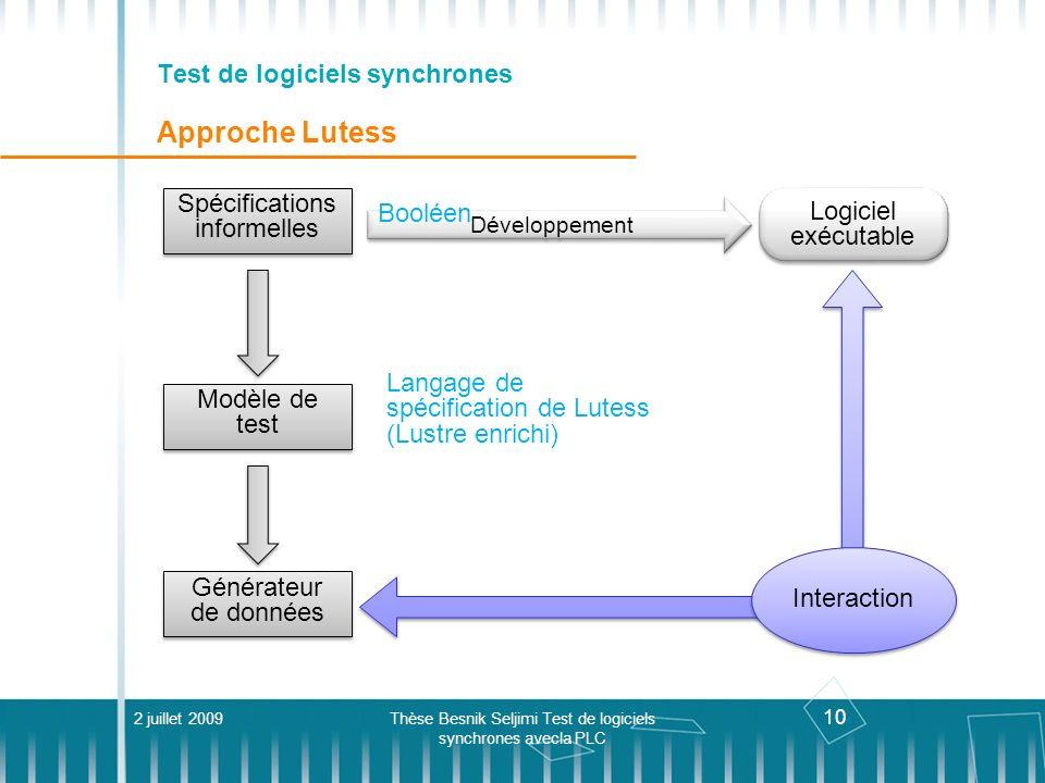 10 Test de logiciels synchrones Approche Lutess 2 juillet 2009Thèse Besnik Seljimi Test de logiciels synchrones avecla PLC Logiciel exécutable Logicie