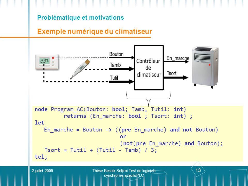 13 Problématique et motivations Exemple numérique du climatiseur 2 juillet 2009Thèse Besnik Seljimi Test de logiciels synchrones avecla PLC node Progr