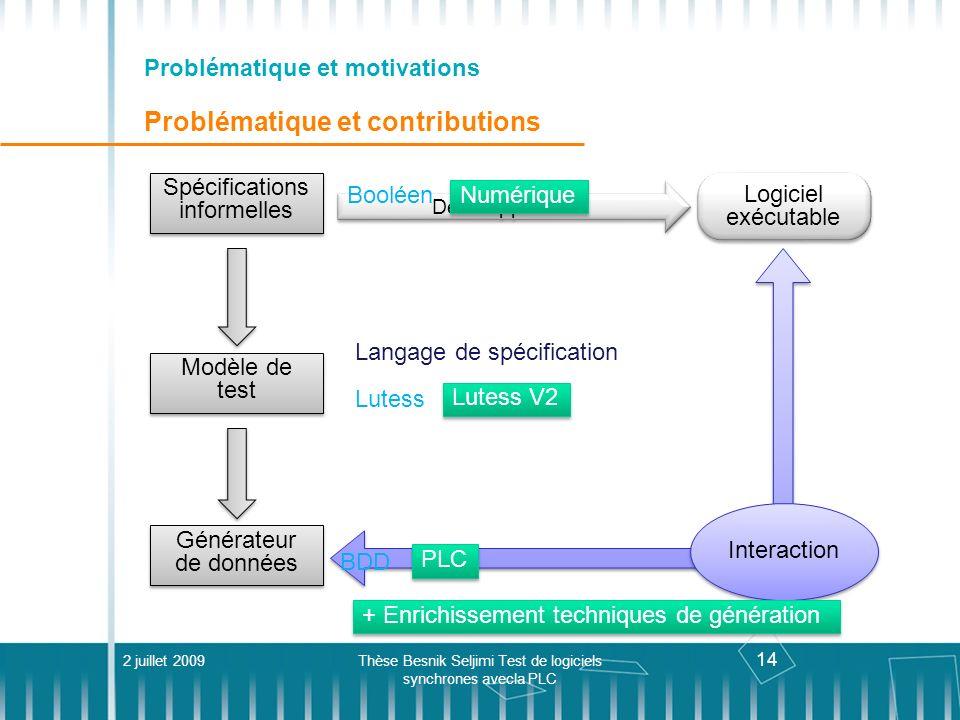 14 Problématique et motivations Problématique et contributions 2 juillet 2009Thèse Besnik Seljimi Test de logiciels synchrones avecla PLC Spécificatio