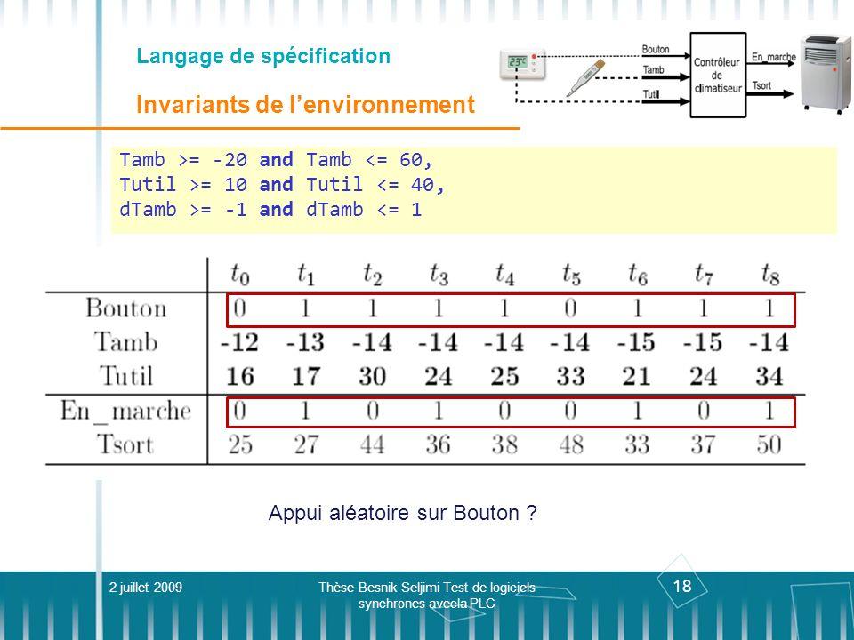 18 Langage de spécification Invariants de lenvironnement 2 juillet 2009Thèse Besnik Seljimi Test de logiciels synchrones avecla PLC Tamb >= -20 and Ta