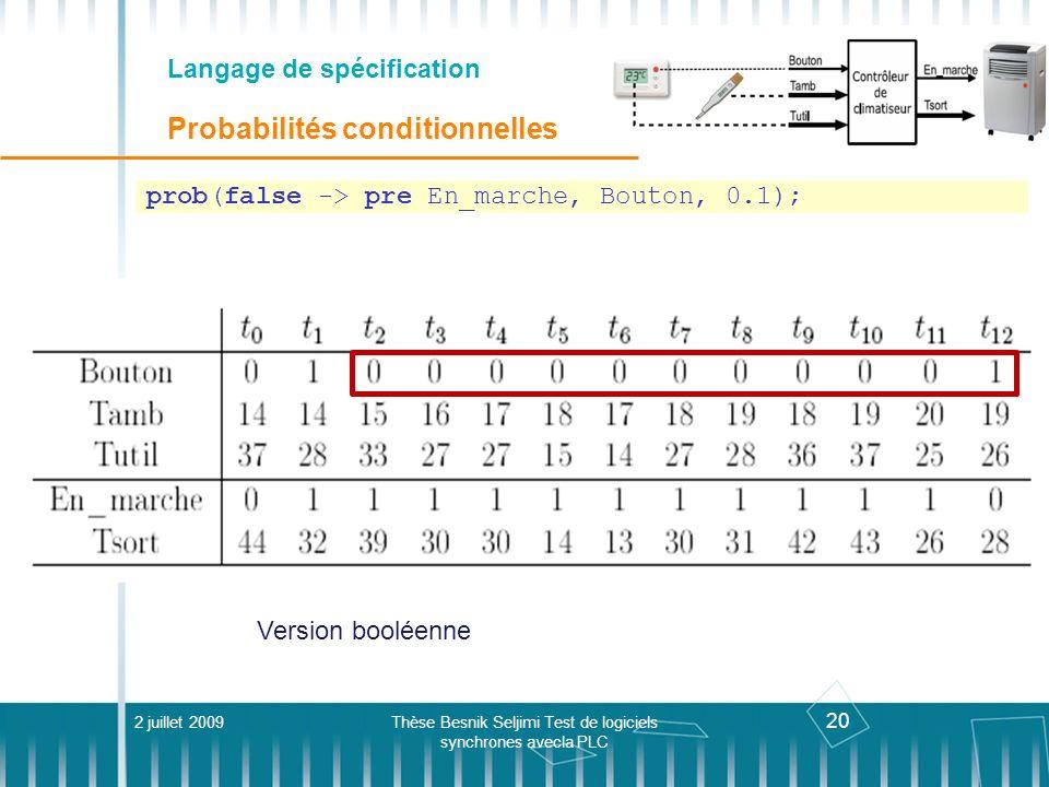 20 Langage de spécification Probabilités conditionnelles 2 juillet 2009Thèse Besnik Seljimi Test de logiciels synchrones avecla PLC prob(false -> pre