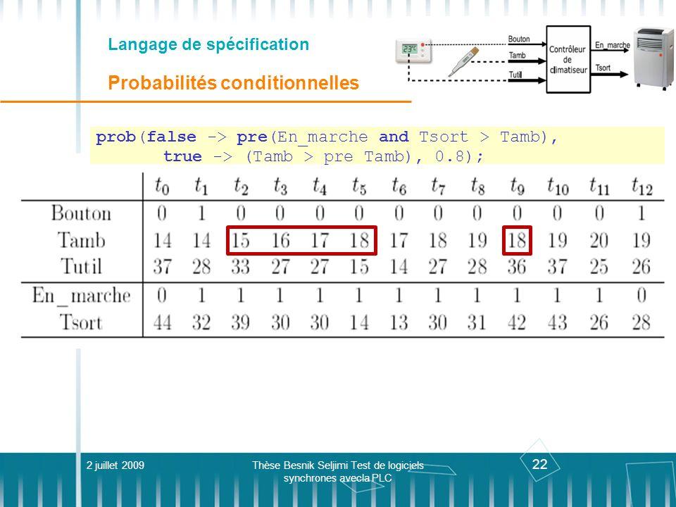 22 Langage de spécification Probabilités conditionnelles 2 juillet 2009Thèse Besnik Seljimi Test de logiciels synchrones avecla PLC prob(false -> pre(