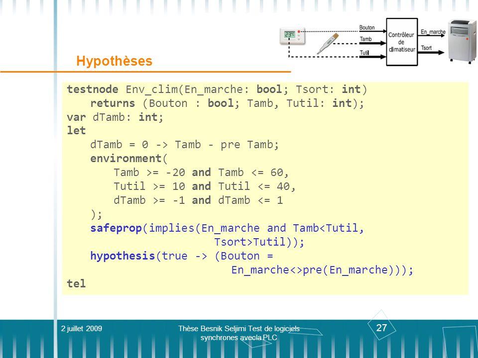 27 Hypothèses 2 juillet 2009Thèse Besnik Seljimi Test de logiciels synchrones avecla PLC testnode Env_clim(En_marche: bool; Tsort: int) returns (Bouto