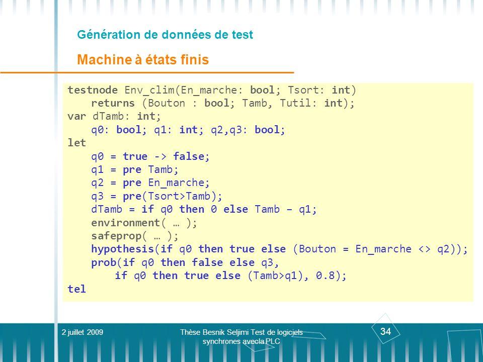 34 Génération de données de test Machine à états finis 2 juillet 2009Thèse Besnik Seljimi Test de logiciels synchrones avecla PLC testnode Env_clim(En