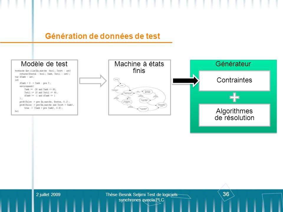 36 Génération de données de test 2 juillet 2009Thèse Besnik Seljimi Test de logiciels synchrones avecla PLC Générateur Modèle de testMachine à états f