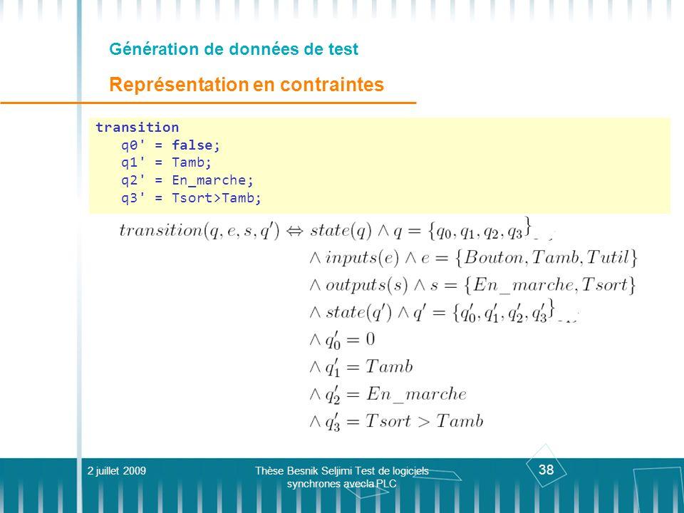 38 Génération de données de test Représentation en contraintes 2 juillet 2009Thèse Besnik Seljimi Test de logiciels synchrones avecla PLC transition q