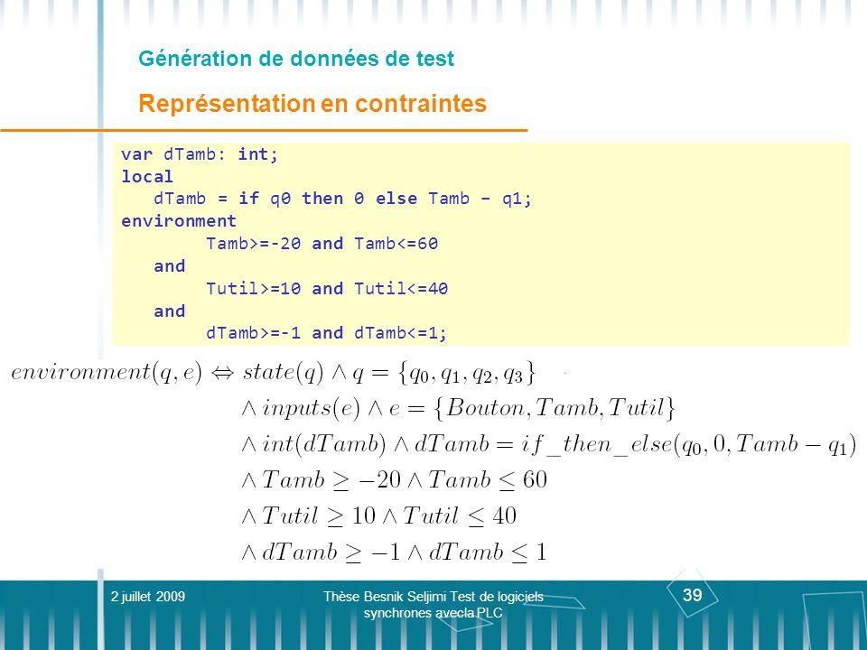 39 Génération de données de test Représentation en contraintes 2 juillet 2009Thèse Besnik Seljimi Test de logiciels synchrones avecla PLC var dTamb: i