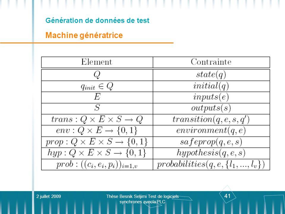 41 Génération de données de test Machine génératrice 2 juillet 2009Thèse Besnik Seljimi Test de logiciels synchrones avecla PLC