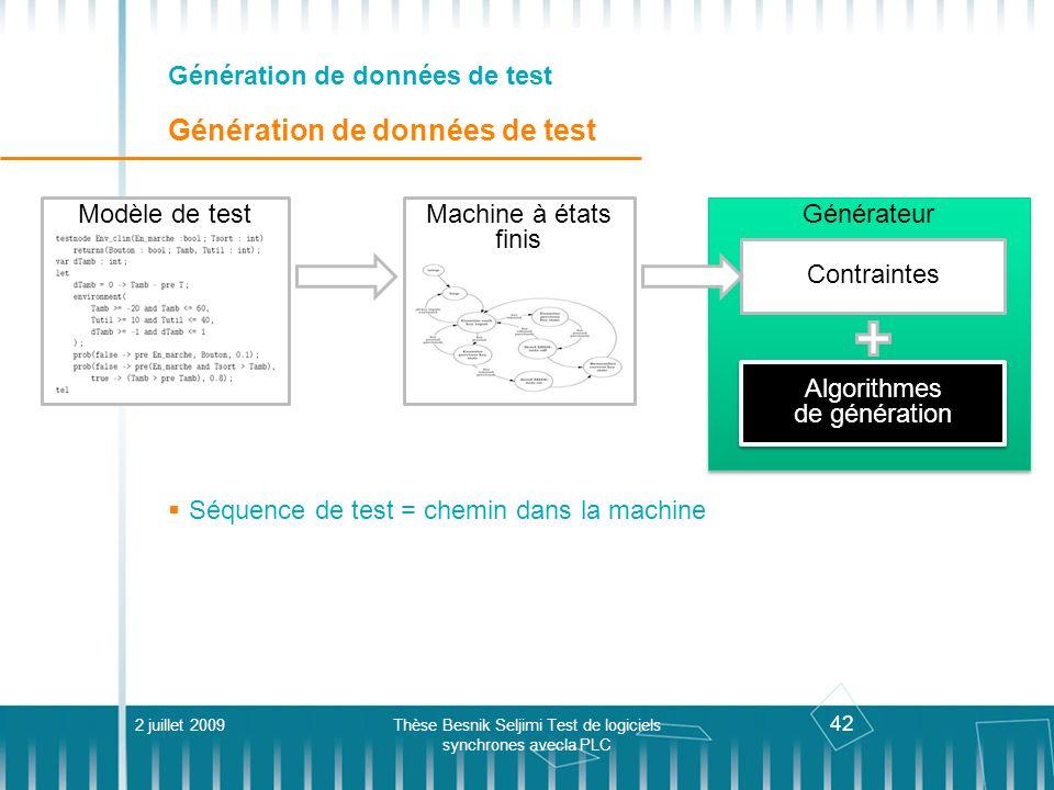 42 Génération de données de test Séquence de test = chemin dans la machine 2 juillet 2009Thèse Besnik Seljimi Test de logiciels synchrones avecla PLC