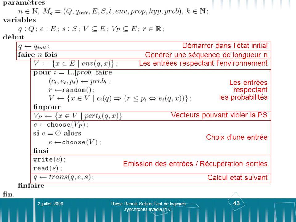 43 Algorithme de génération 2 juillet 2009Thèse Besnik Seljimi Test de logiciels synchrones avecla PLC Les entrées respectant lenvironnement Les entré