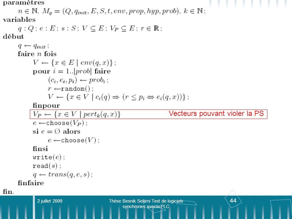 44 Algorithme de génération 2 juillet 2009Thèse Besnik Seljimi Test de logiciels synchrones avecla PLC Vecteurs pouvant violer la PS