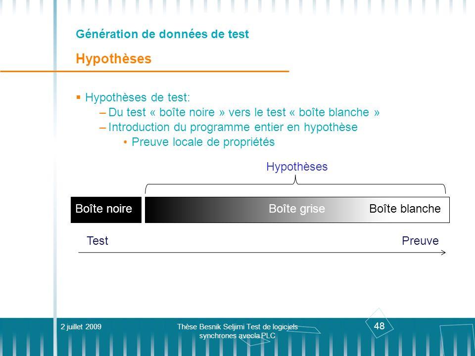 48 Génération de données de test Hypothèses 2 juillet 2009Thèse Besnik Seljimi Test de logiciels synchrones avecla PLC Hypothèses de test: –Du test «