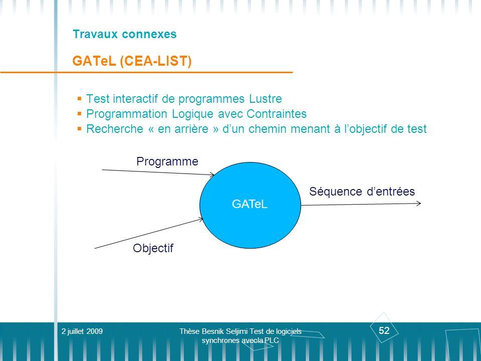 52 Travaux connexes GATeL (CEA-LIST) Test interactif de programmes Lustre Programmation Logique avec Contraintes Recherche « en arrière » dun chemin m