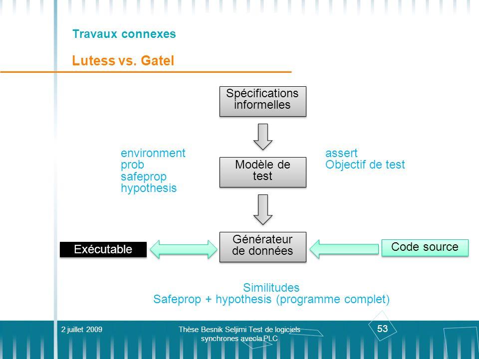 53 Travaux connexes Lutess vs. Gatel 2 juillet 2009Thèse Besnik Seljimi Test de logiciels synchrones avecla PLC Spécifications informelles Modèle de t