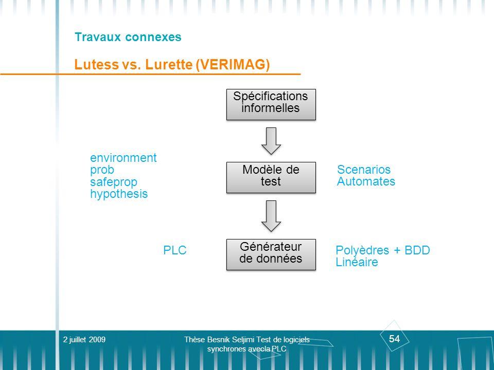 54 Travaux connexes Lutess vs. Lurette (VERIMAG) 2 juillet 2009Thèse Besnik Seljimi Test de logiciels synchrones avecla PLC Spécifications informelles