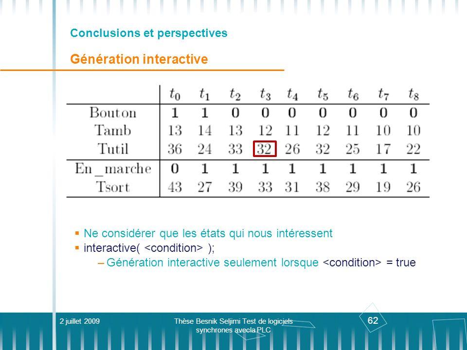 62 Conclusions et perspectives Génération interactive Ne considérer que les états qui nous intéressent interactive( ); –Génération interactive seuleme