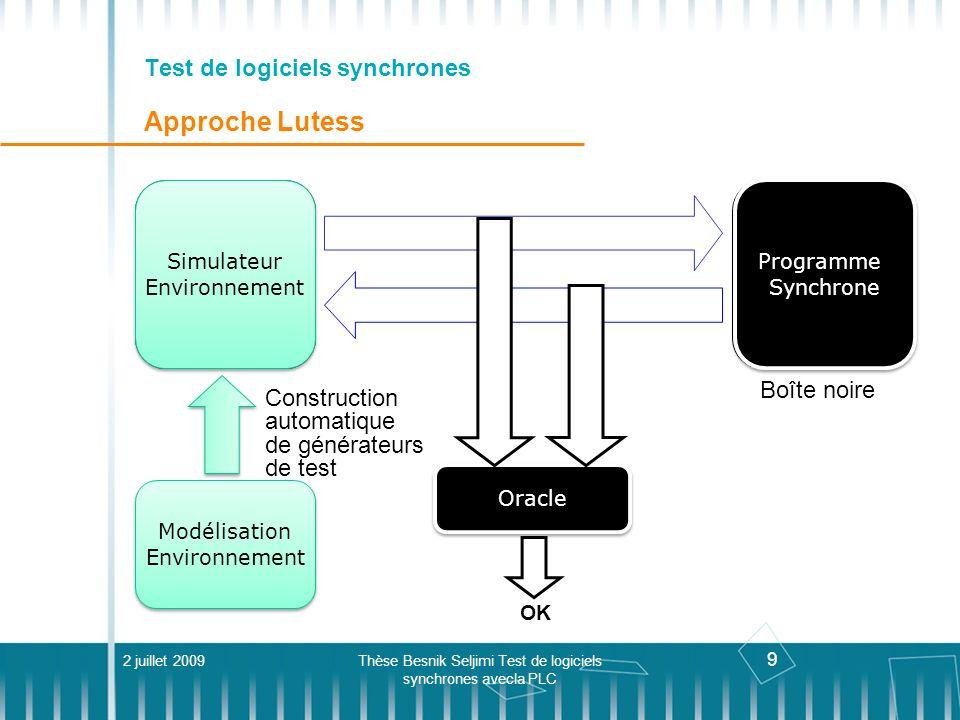 9 Test de logiciels synchrones Approche Lutess 2 juillet 2009Thèse Besnik Seljimi Test de logiciels synchrones avecla PLC Programme Synchrone Environn