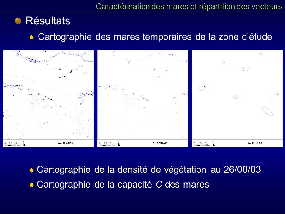 Résultats Cartographie des mares temporaires de la zone détude Cartographie de la densité de végétation au 26/08/03 Cartographie de la capacité C des mares Caractérisation des mares et répartition des vecteurs