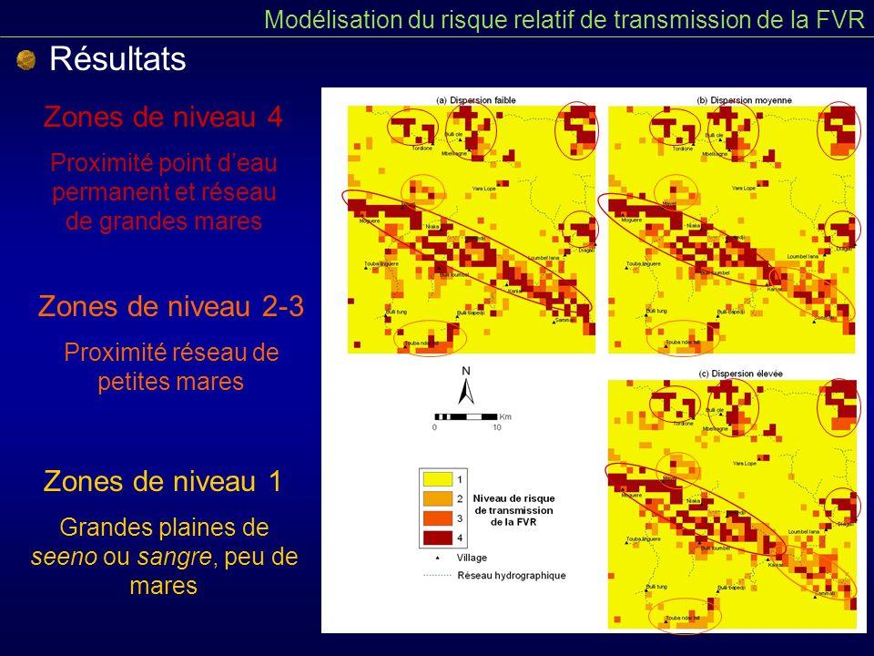 Zones de niveau 4 Proximité point deau permanent et réseau de grandes mares Zones de niveau 2-3 Proximité réseau de petites mares Zones de niveau 1 Grandes plaines de seeno ou sangre, peu de mares Modélisation du risque relatif de transmission de la FVR Résultats