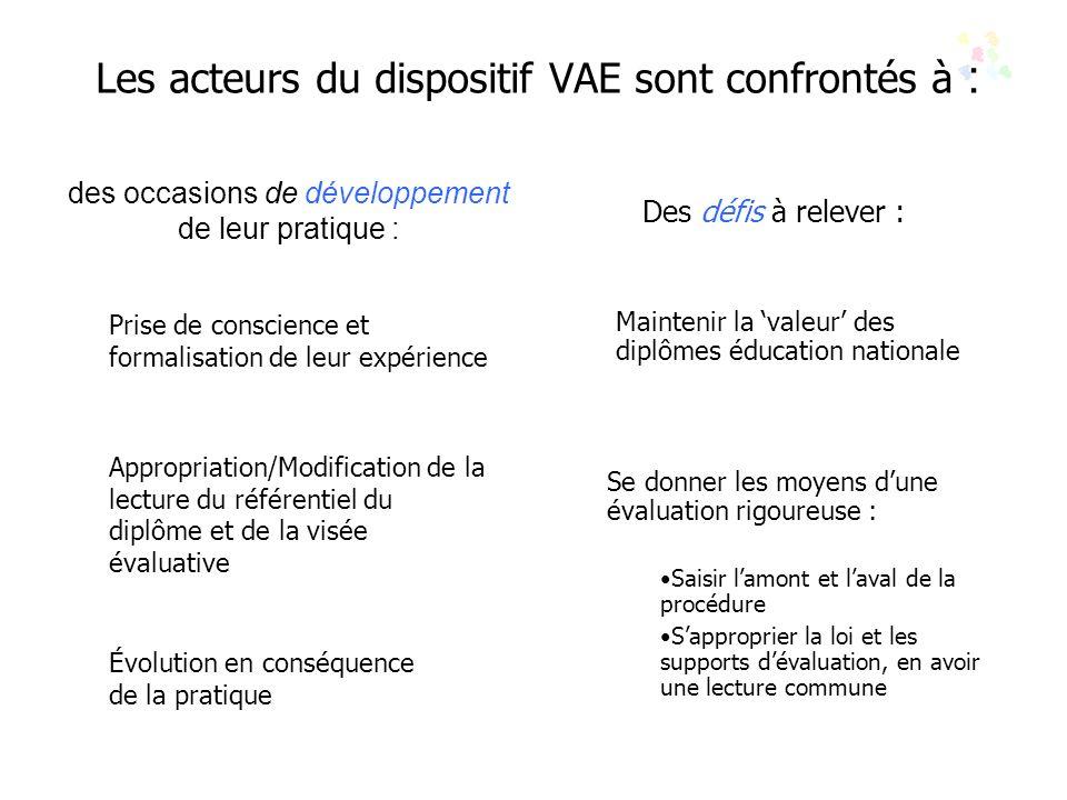 Alors Validation des Acquis de lExpérience : (VAE), de quoi parle-t-on .