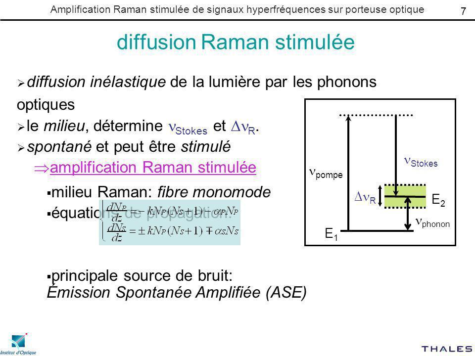 Amplification Raman stimulée de signaux hyperfréquences sur porteuse optique diffusion Raman stimulée diffusion inélastique de la lumière par les phonons optiques le milieu, détermine Stokes et R.