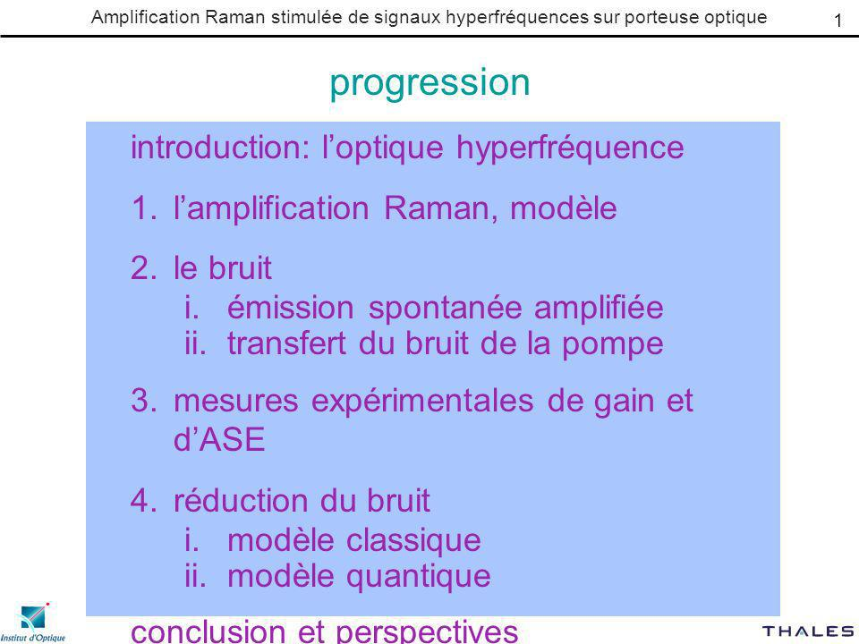 Amplification Raman stimulée de signaux hyperfréquences sur porteuse optique réduction du bruit » un milieu Raman, transition R » un signal, fréquence S » 2 pompes, fréquences P1 et P2 » configuration contra- propageante » 26