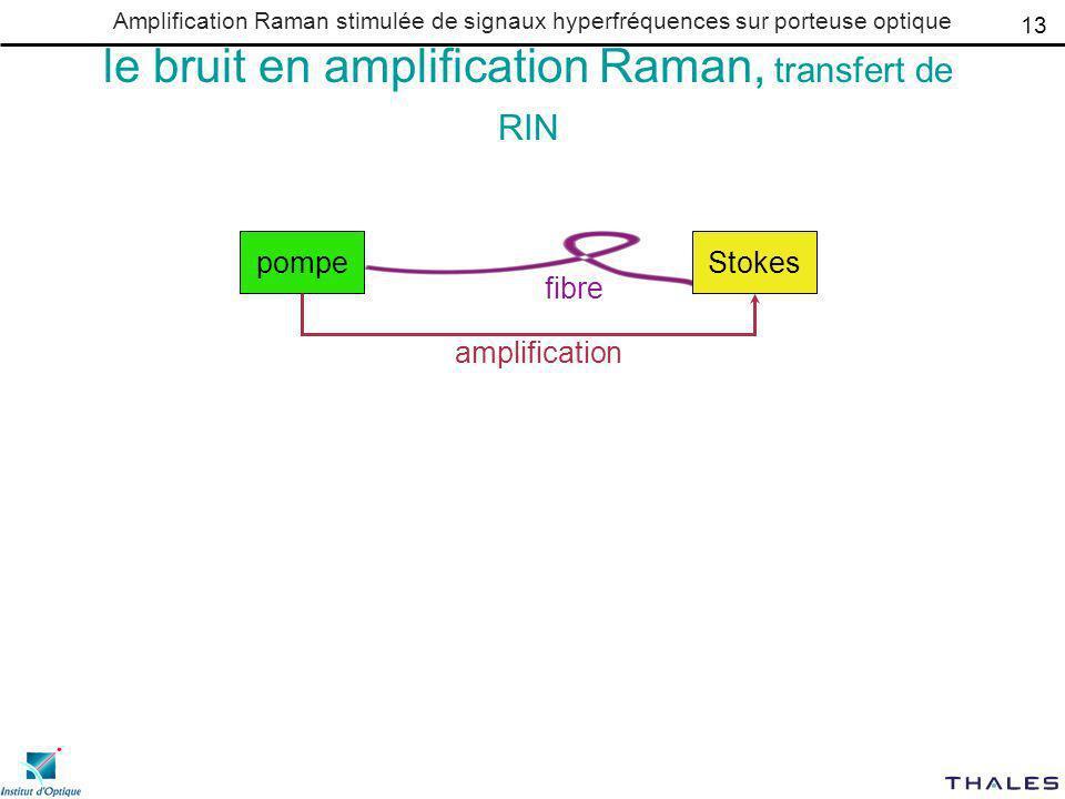 Amplification Raman stimulée de signaux hyperfréquences sur porteuse optique le bruit en amplification Raman, transfert de RIN pompeStokes fibre amplification 13