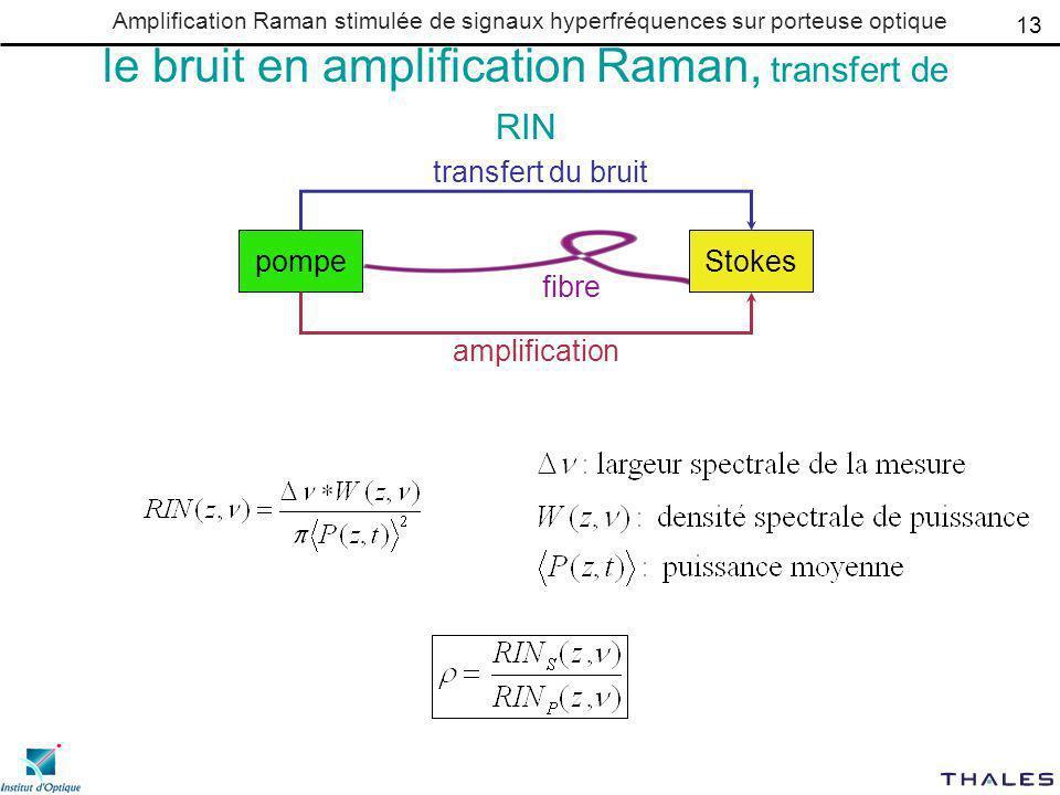 Amplification Raman stimulée de signaux hyperfréquences sur porteuse optique le bruit en amplification Raman, transfert de RIN 13 pompeStokes transfert du bruit amplification fibre