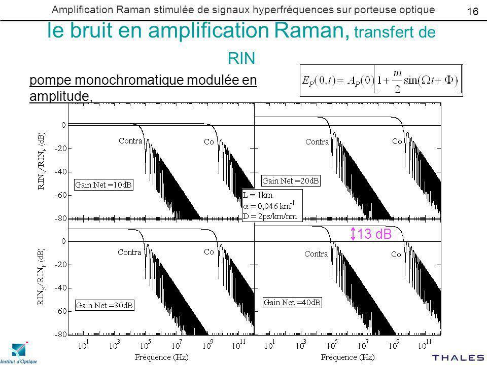 Amplification Raman stimulée de signaux hyperfréquences sur porteuse optique le bruit en amplification Raman, transfert de RIN pompe monochromatique modulée en amplitude, 16 13 dB