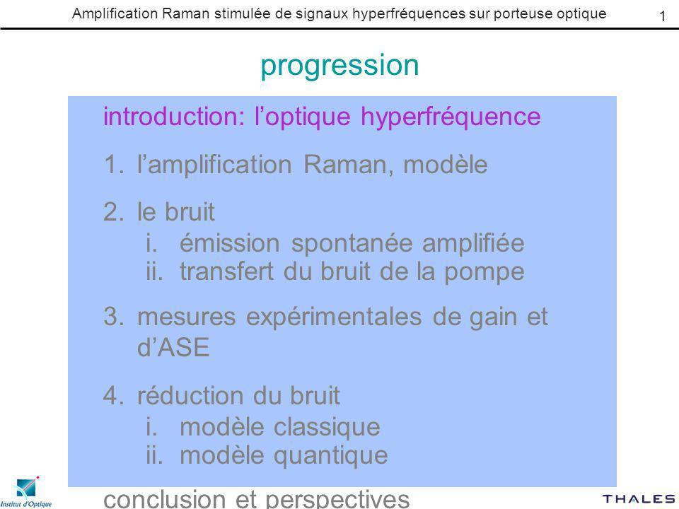 Amplification Raman stimulée de signaux hyperfréquences sur porteuse optique réduction du bruit, modèle classique 27