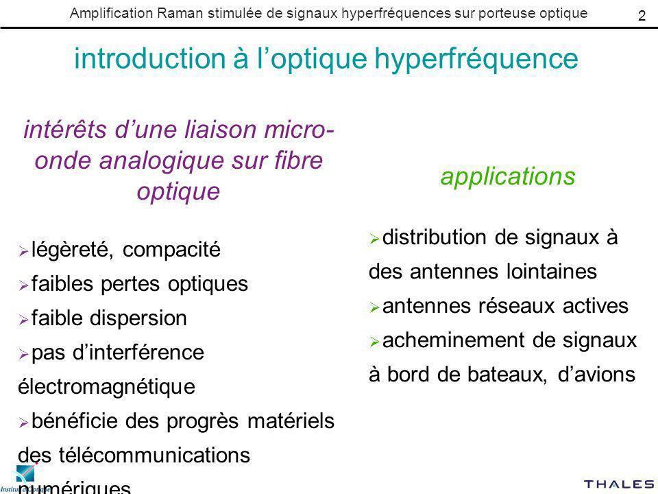 Amplification Raman stimulée de signaux hyperfréquences sur porteuse optique mesures expérimentales, résultats co/contra L = 22,5 km SMF P P = 1700 mW P S in = -20 dBm G = 24,5 dB (net) avantage au contra- propageant 22