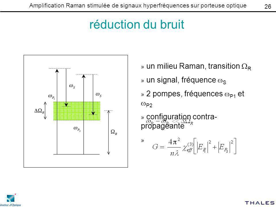 Amplification Raman stimulée de signaux hyperfréquences sur porteuse optique réduction du bruit » un milieu Raman, transition R » un signal, fréquence