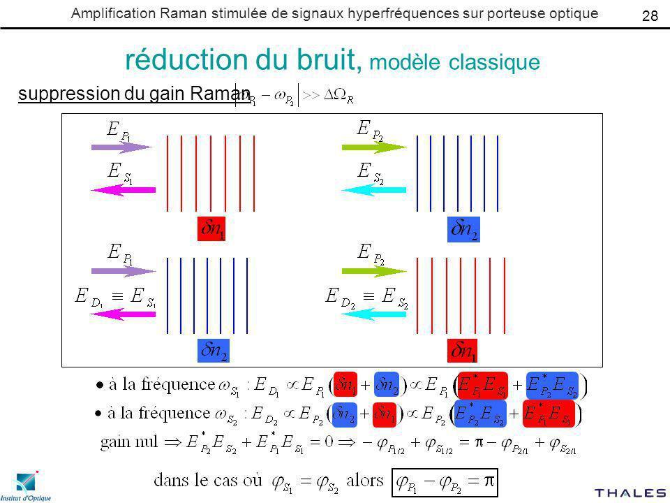 Amplification Raman stimulée de signaux hyperfréquences sur porteuse optique réduction du bruit, modèle classique suppression du gain Raman 28