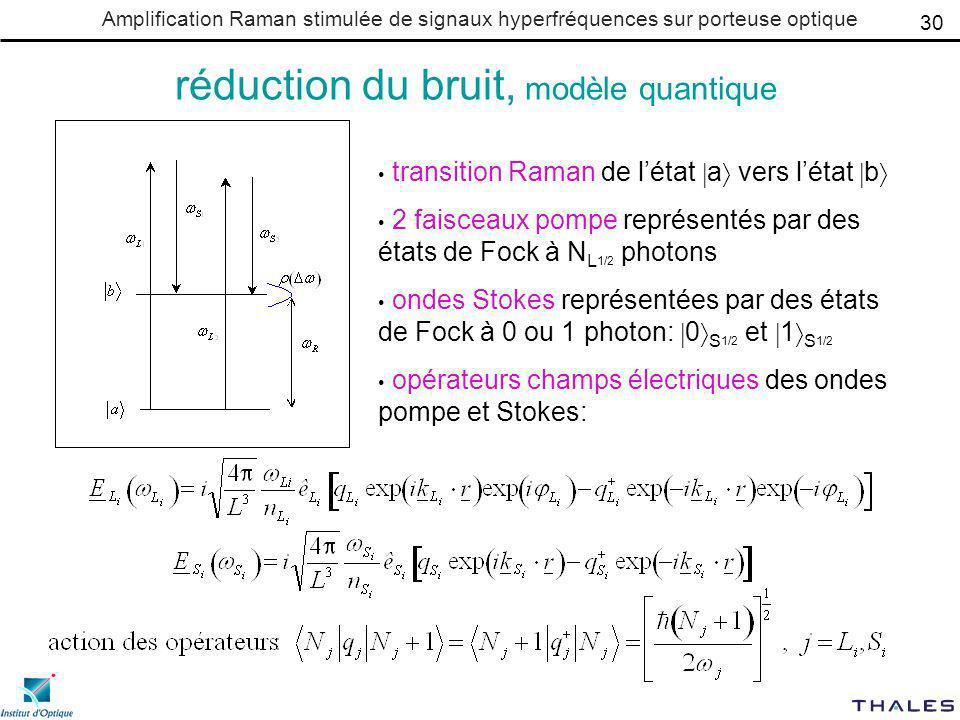 Amplification Raman stimulée de signaux hyperfréquences sur porteuse optique réduction du bruit, modèle quantique transition Raman de létat a vers létat b 2 faisceaux pompe représentés par des états de Fock à N L 1/2 photons ondes Stokes représentées par des états de Fock à 0 ou 1 photon: 0 S 1/2 et 1 S 1/2 opérateurs champs électriques des ondes pompe et Stokes: 30
