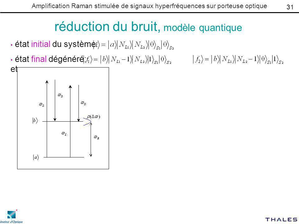 Amplification Raman stimulée de signaux hyperfréquences sur porteuse optique réduction du bruit, modèle quantique 31 état initial du système: état final dégénéré: et