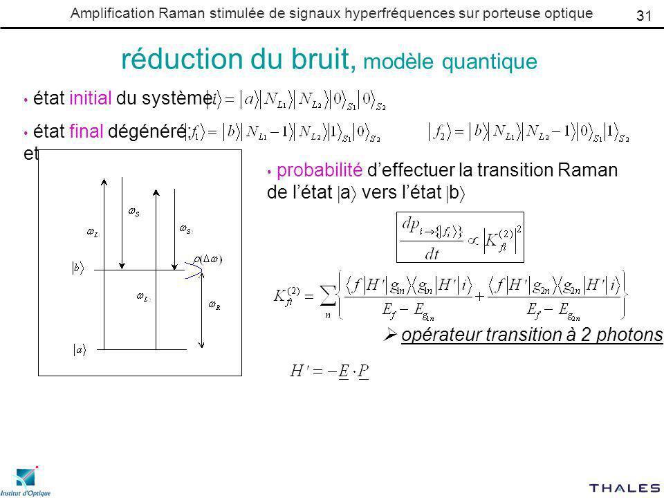 Amplification Raman stimulée de signaux hyperfréquences sur porteuse optique réduction du bruit, modèle quantique 31 état initial du système: état final dégénéré: et probabilité deffectuer la transition Raman de létat a vers létat b opérateur transition à 2 photons