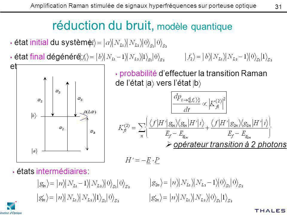 Amplification Raman stimulée de signaux hyperfréquences sur porteuse optique réduction du bruit, modèle quantique 31 état initial du système: état final dégénéré: et états intermédiaires: probabilité deffectuer la transition Raman de létat a vers létat b opérateur transition à 2 photons