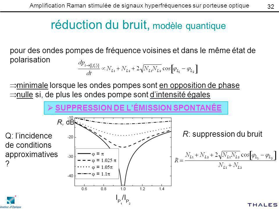 Amplification Raman stimulée de signaux hyperfréquences sur porteuse optique réduction du bruit, modèle quantique pour des ondes pompes de fréquence voisines et dans le même état de polarisation Q: lincidence de conditions approximatives .