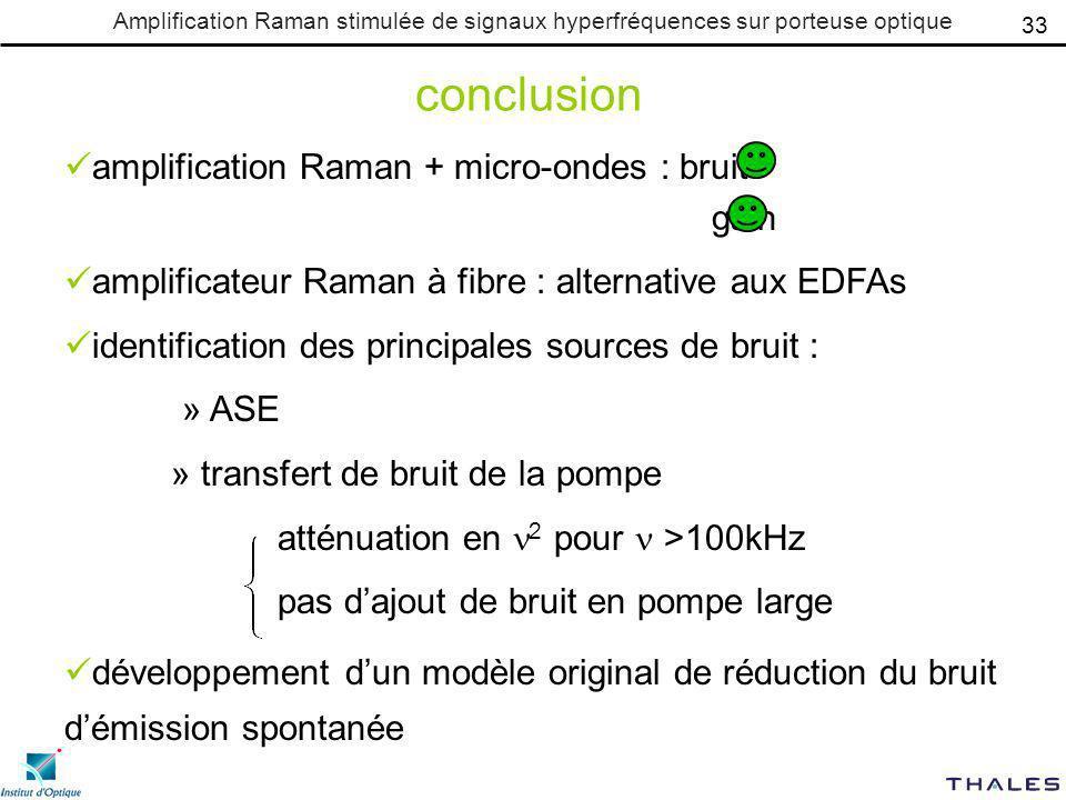 Amplification Raman stimulée de signaux hyperfréquences sur porteuse optique conclusion 33 amplification Raman + micro-ondes : bruit gain amplificateu
