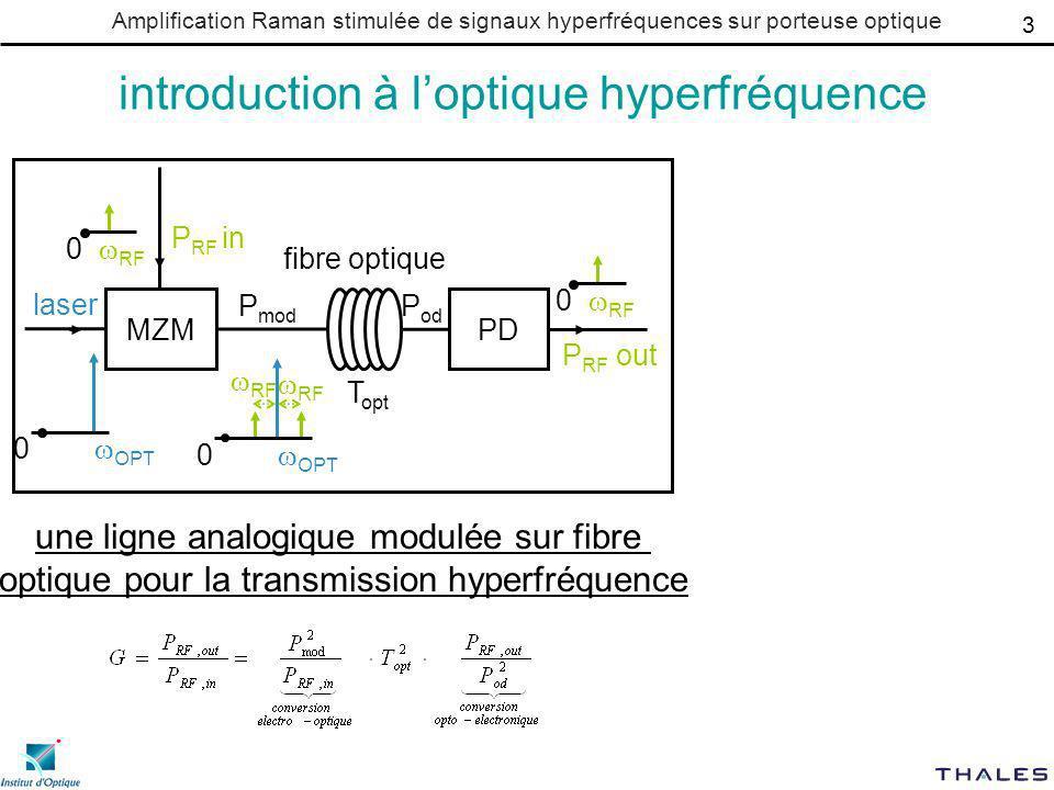 Amplification Raman stimulée de signaux hyperfréquences sur porteuse optique introduction à loptique hyperfréquence une ligne analogique modulée sur fibre optique pour la transmission hyperfréquence fibre optique P RF out PD P RF in MZM laser 0 OPT 0 RF RF 0 OPT 0 RF P mod P od T opt 3