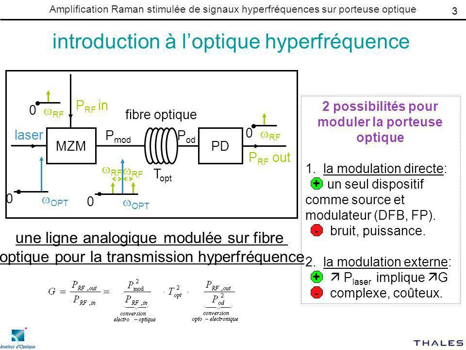 Amplification Raman stimulée de signaux hyperfréquences sur porteuse optique introduction à loptique hyperfréquence une ligne analogique modulée sur fibre optique pour la transmission hyperfréquence fibre optique P RF out PD P RF in MZM laser 0 OPT 0 RF RF 0 OPT 0 RF P mod P od T opt 2 possibilités pour moduler la porteuse optique 1.