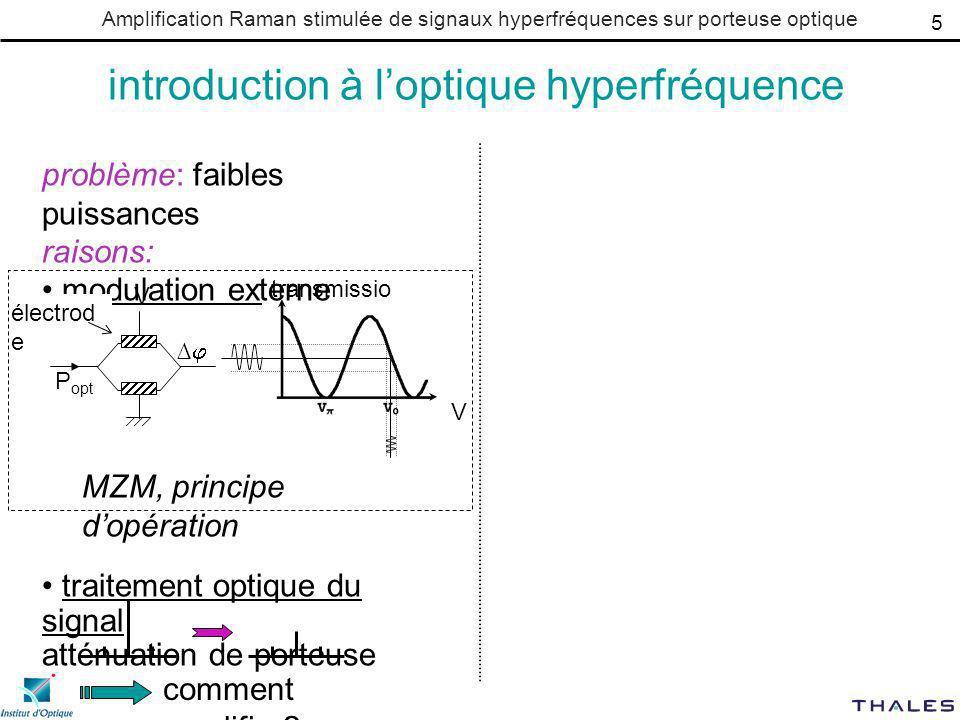 Amplification Raman stimulée de signaux hyperfréquences sur porteuse optique introduction à loptique hyperfréquence problème: faibles puissances raiso
