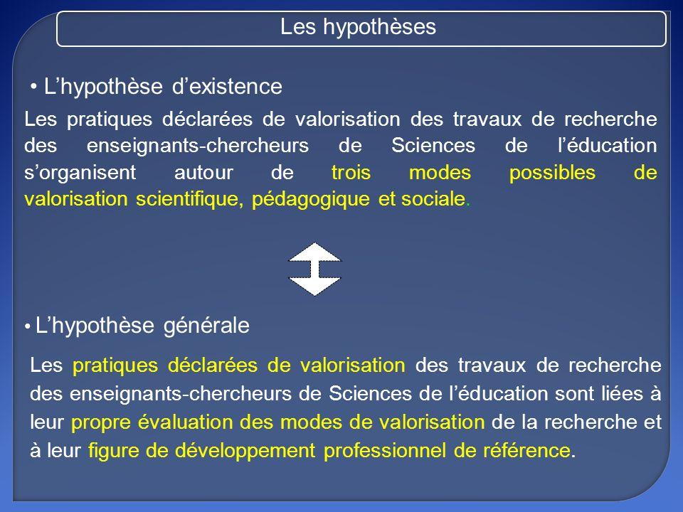 Les pratiques déclarées de valorisation des travaux de recherche des enseignants-chercheurs de Sciences de léducation sorganisent autour de trois mode
